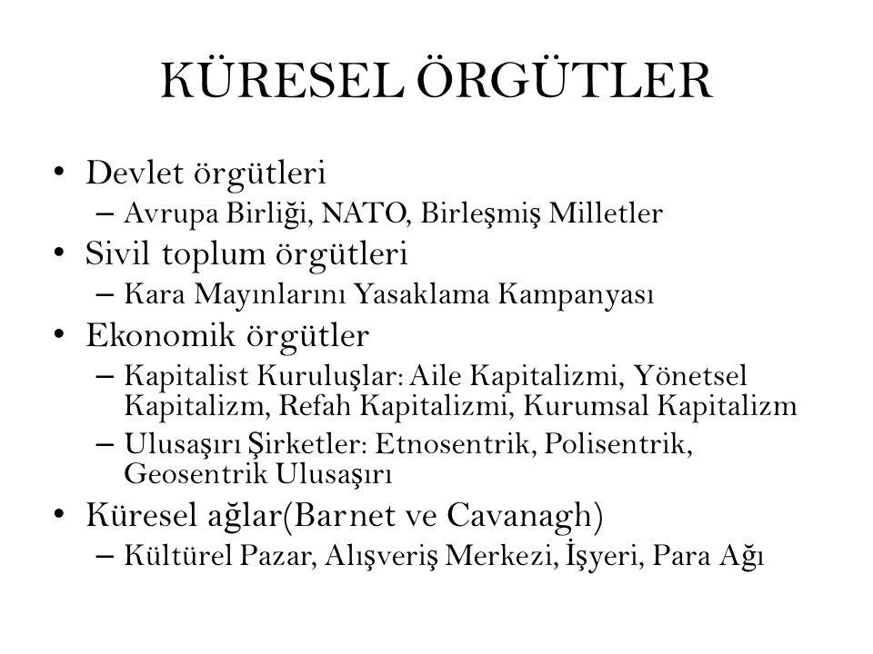 KÜRESEL ÖRGÜTLER Devlet örgütleri Sivil toplum örgütleri