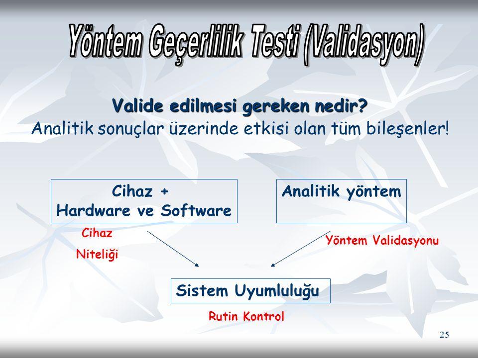 Yöntem Geçerlilik Testi (Validasyon) Valide edilmesi gereken nedir