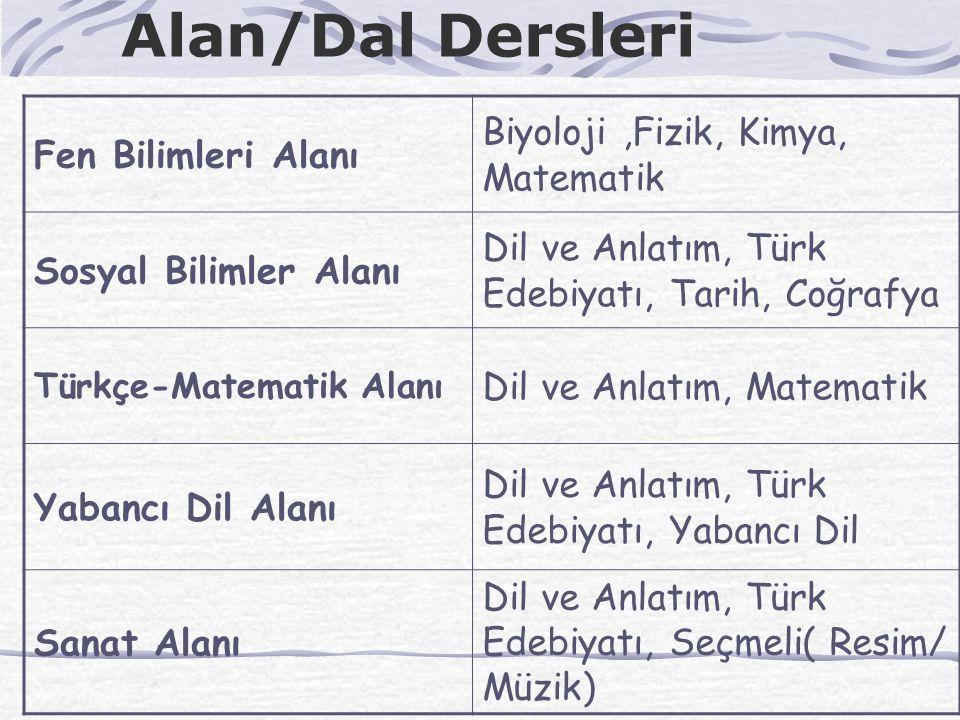 Alan/Dal Dersleri Biyoloji ,Fizik, Kimya, Matematik