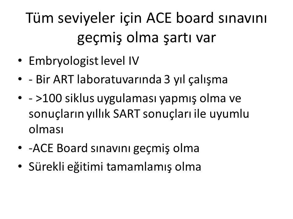 Tüm seviyeler için ACE board sınavını geçmiş olma şartı var