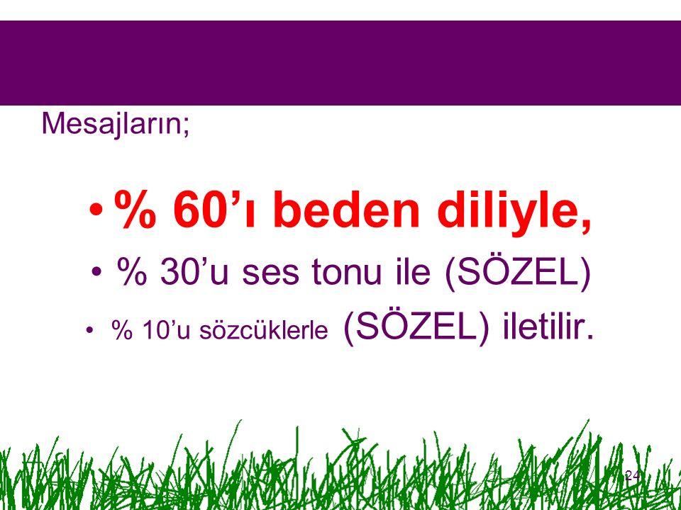 % 60'ı beden diliyle, % 30'u ses tonu ile (SÖZEL) Mesajların;