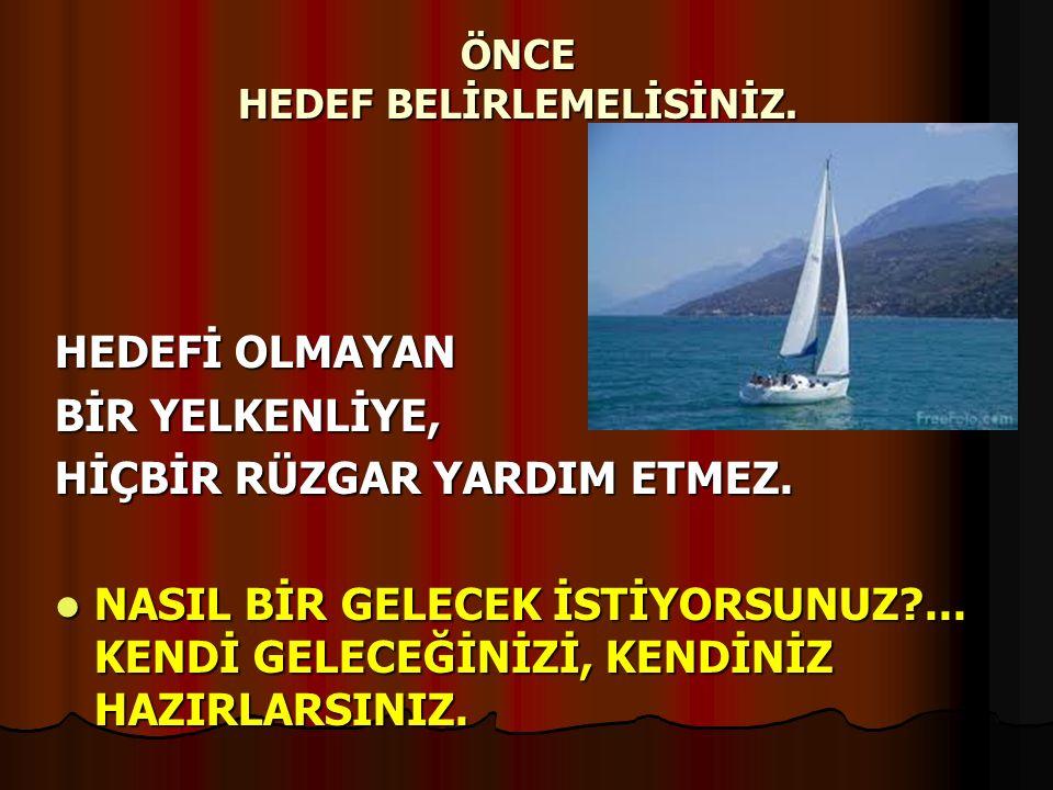 ÖNCE HEDEF BELİRLEMELİSİNİZ.