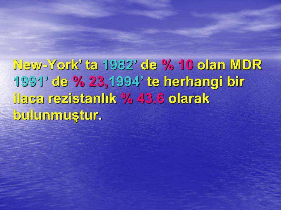 New-York' ta 1982' de % 10 olan MDR 1991' de % 23,1994' te herhangi bir ilaca rezistanlık % 43.6 olarak bulunmuştur.