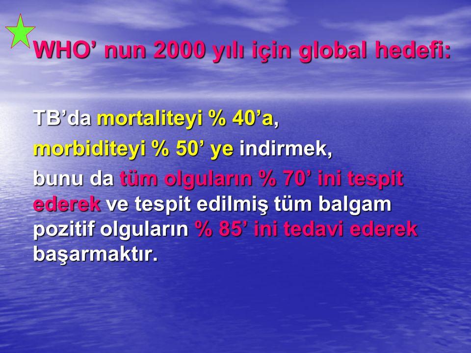 WHO' nun 2000 yılı için global hedefi: