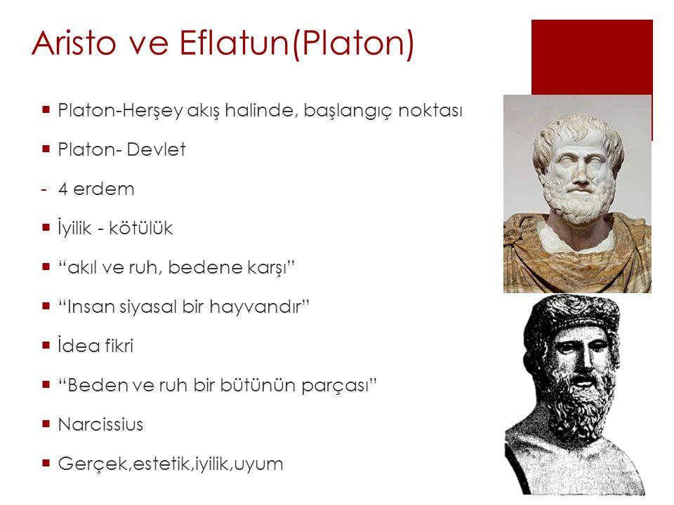 Aristo ve Eflatun(Platon)