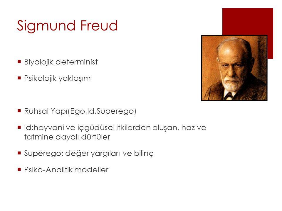 Sigmund Freud Biyolojik determinist Psikolojik yaklaşım