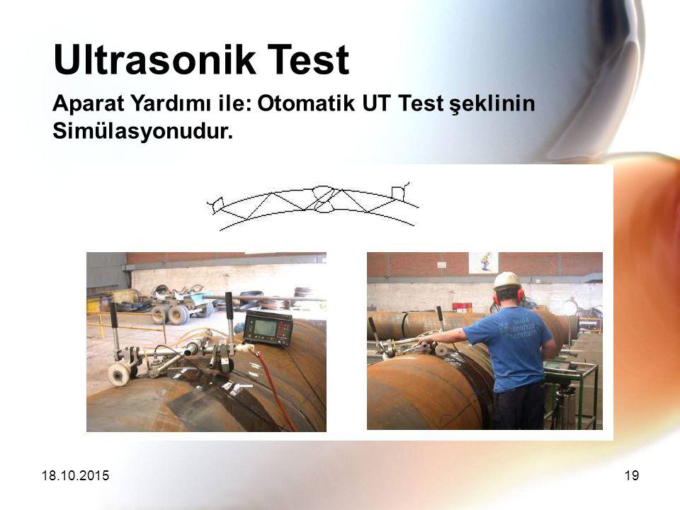 Ultrasonik Test Aparat Yardımı ile: Otomatik UT Test şeklinin Simülasyonudur. 24.04.2017