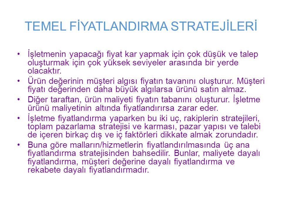 TEMEL FİYATLANDIRMA STRATEJİLERİ