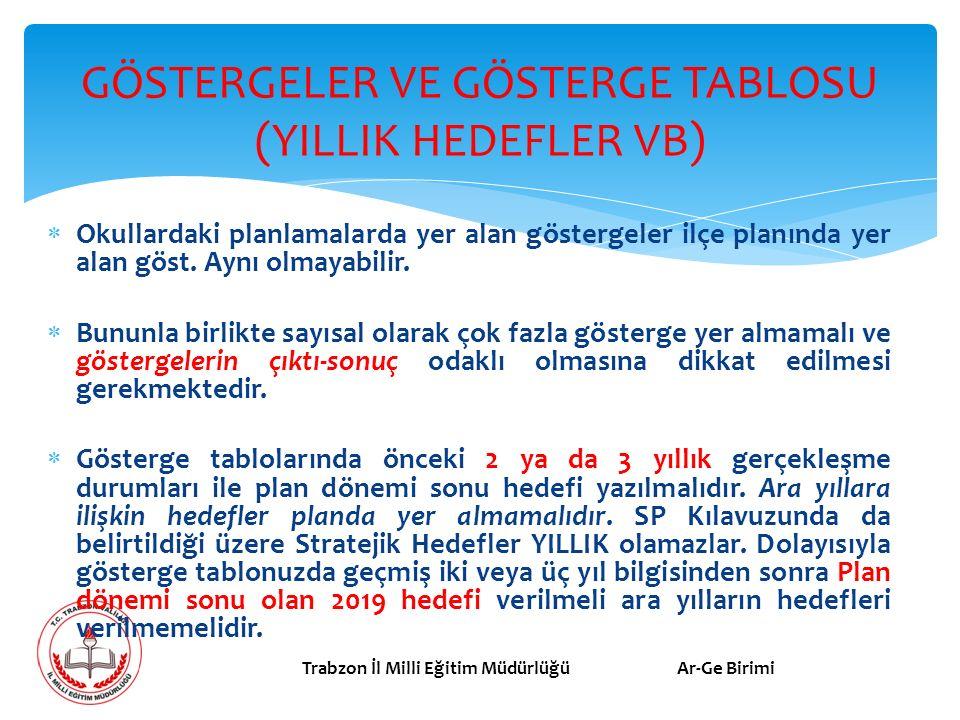 GÖSTERGELER VE GÖSTERGE TABLOSU (YILLIK HEDEFLER VB)