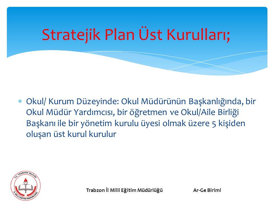 Stratejik Plan Üst Kurulları;