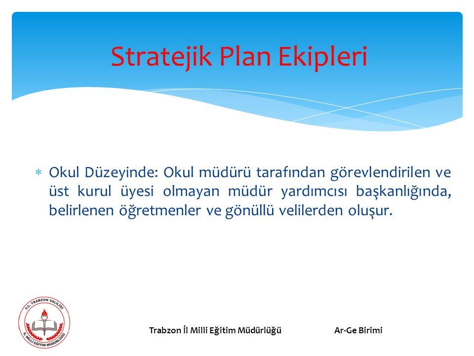 Stratejik Plan Ekipleri