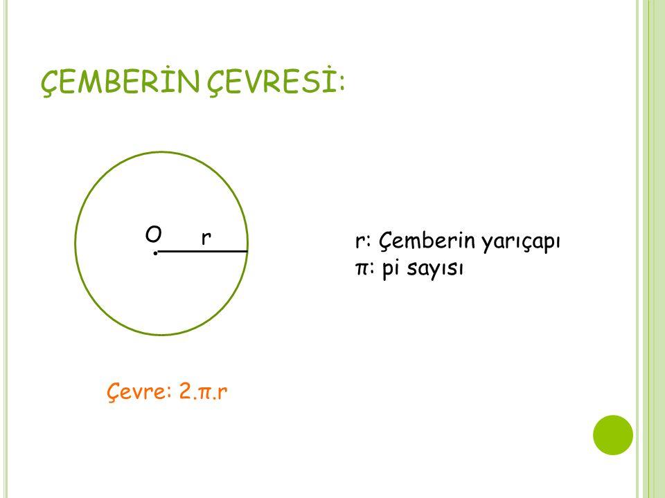 ÇEMBERİN ÇEVRESİ: . O r r: Çemberin yarıçapı π: pi sayısı Çevre: 2.π.r