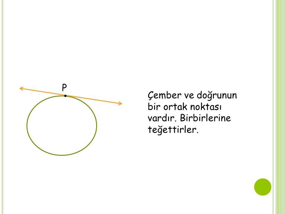 P ∙ Çember ve doğrunun bir ortak noktası vardır. Birbirlerine teğettirler.