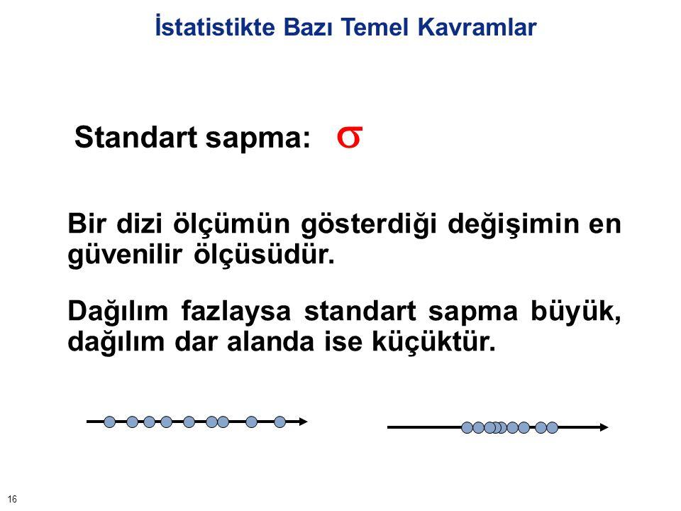 İstatistikte Bazı Temel Kavramlar Standart sapma / ortalama değer