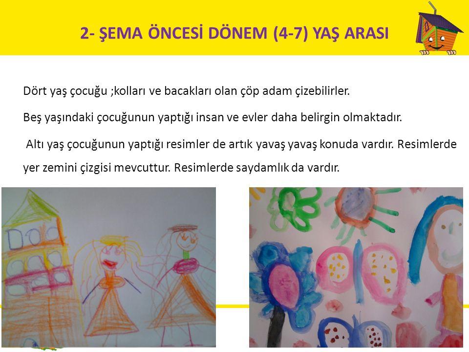 2- ŞEMA ÖNCESİ DÖNEM (4-7) YAŞ ARASI