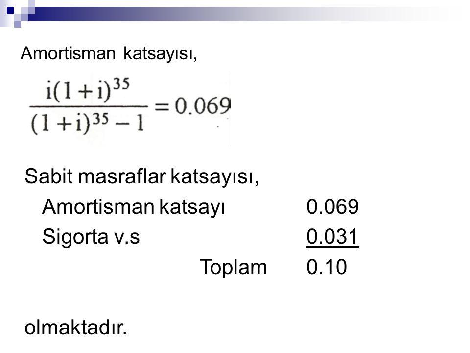 Sabit masraflar katsayısı, Amortisman katsayı 0.069 Sigorta v.s 0.031