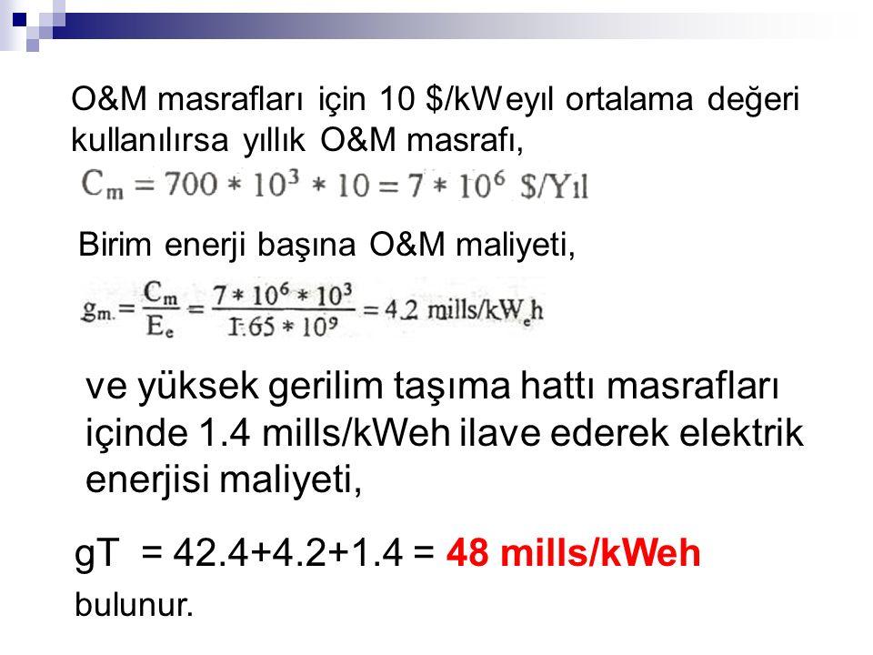 O&M masrafları için 10 $/kWeyıl ortalama değeri kullanılırsa yıllık O&M masrafı,