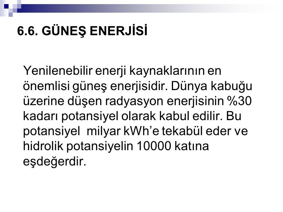 6.6. GÜNEŞ ENERJİSİ