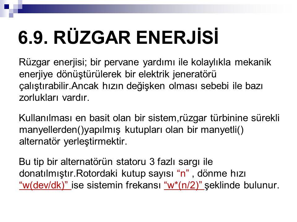 6.9. RÜZGAR ENERJİSİ