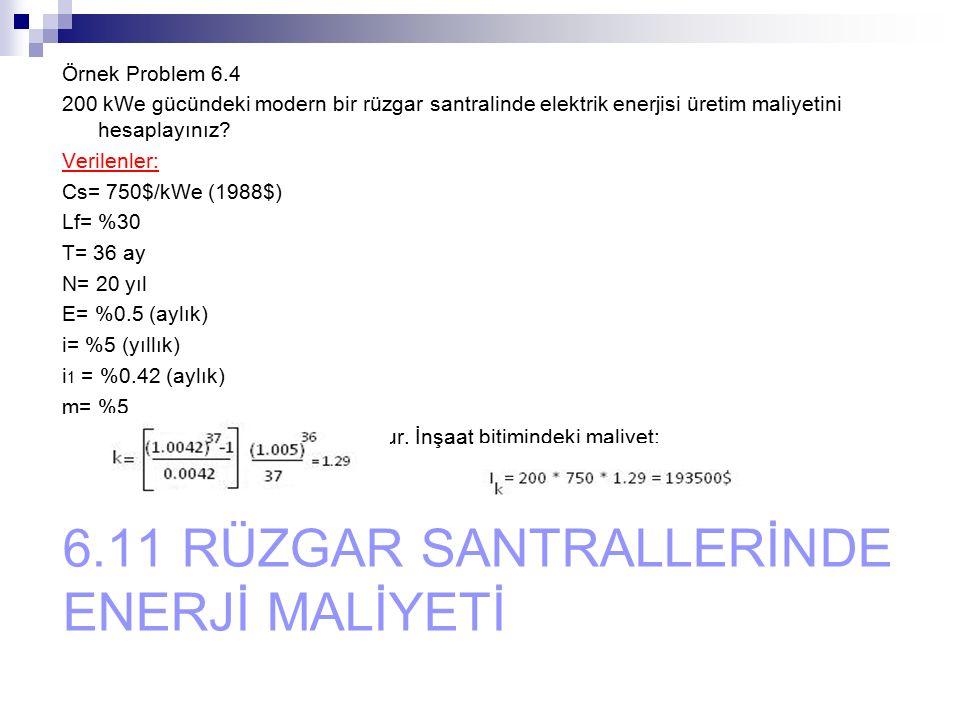 6.11 RÜZGAR SANTRALLERİNDE ENERJİ MALİYETİ