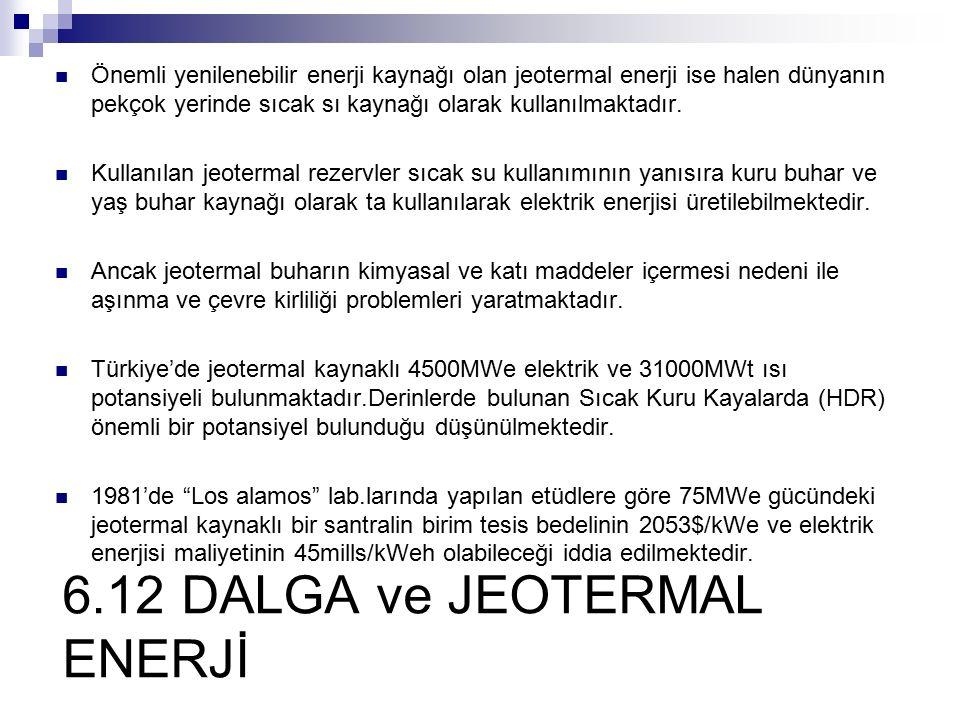 6.12 DALGA ve JEOTERMAL ENERJİ