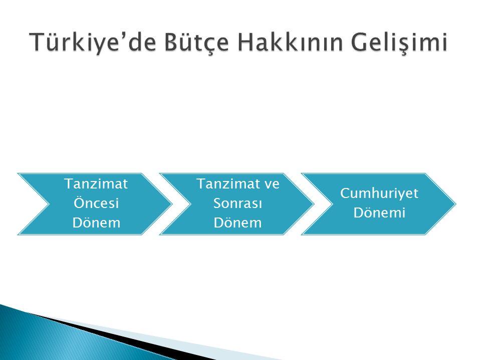 Türkiye'de Bütçe Hakkının Gelişimi