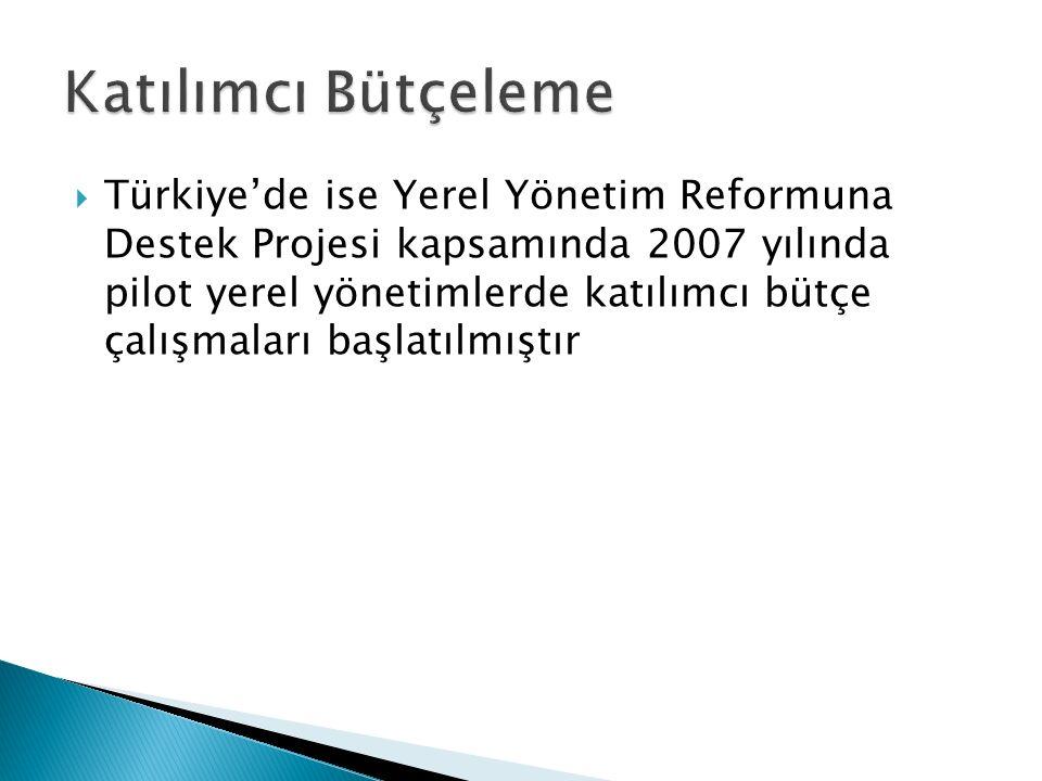 Katılımcı Bütçeleme