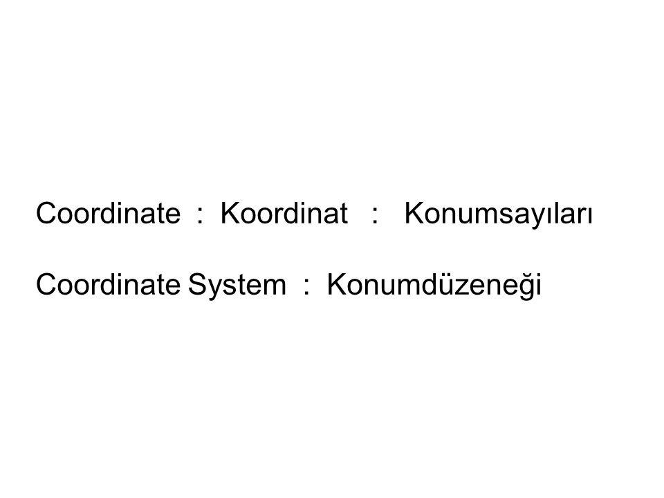 Coordinate : Koordinat : Konumsayıları