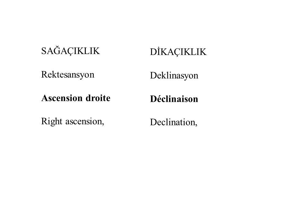 SAĞAÇIKLIK Rektesansyon. Ascension droite. Right ascension, DİKAÇIKLIK. Deklinasyon. Déclinaison.