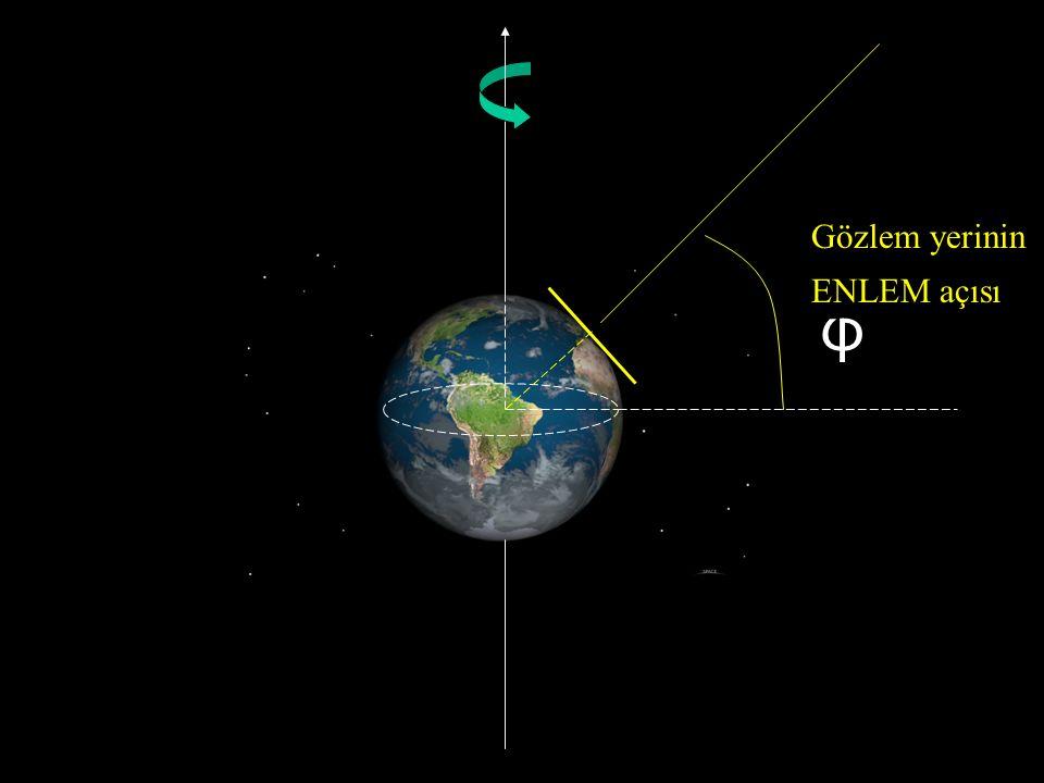 Gözlem yerinin ENLEM açısı φ