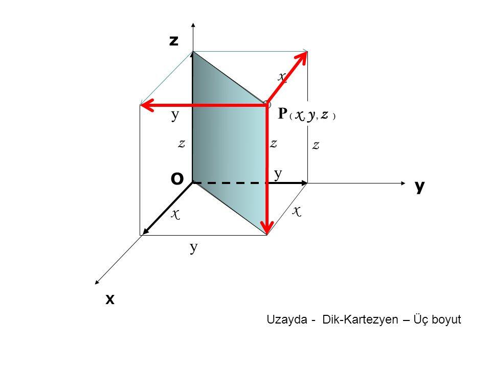 z x y P ( x , y , z ) z z z y O y x x y X Uzayda - Dik-Kartezyen – Üç boyut