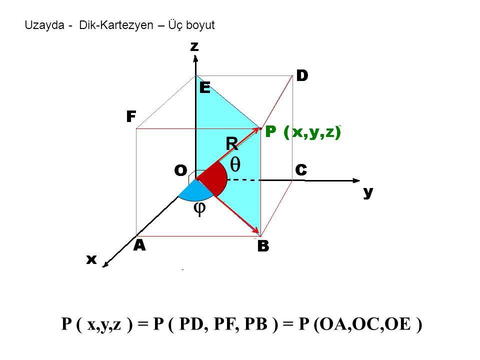  R P ( x,y,z ) = P ( PD, PF, PB ) = P (OA,OC,OE )