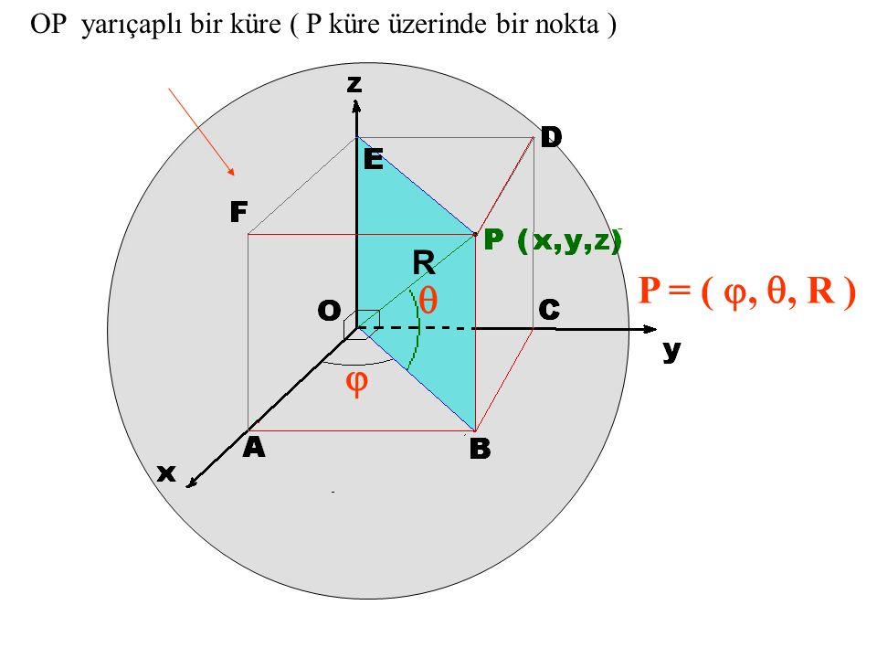 OP yarıçaplı bir küre ( P küre üzerinde bir nokta )
