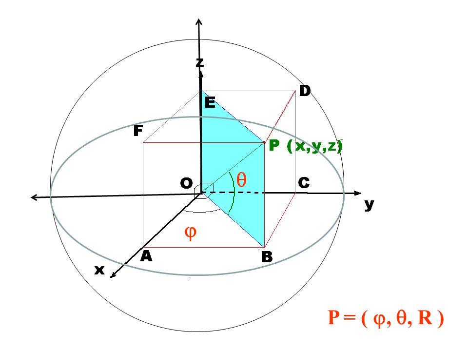   P = ( , , R )
