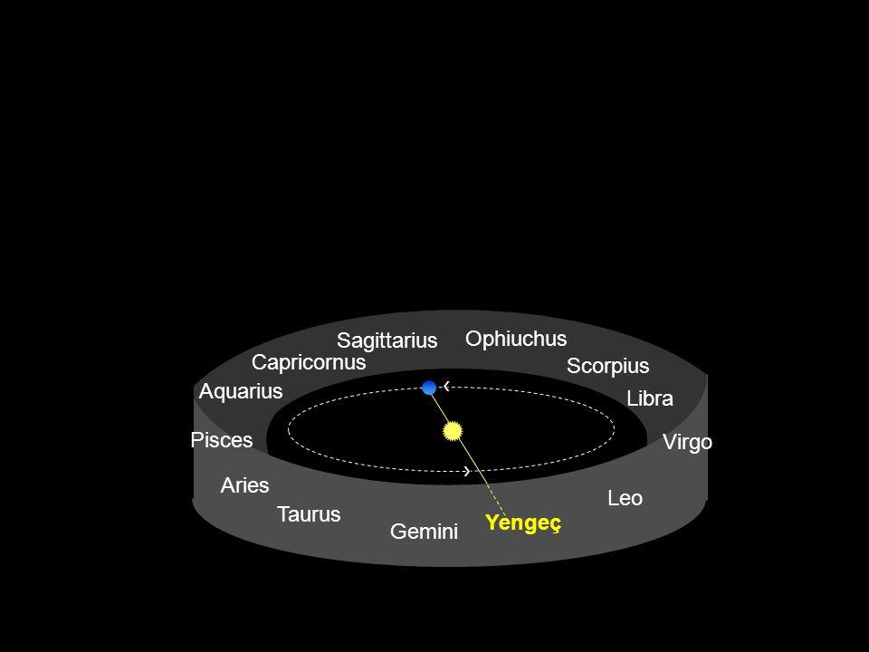Yengeç Virgo. Leo. Gemini. Taurus. Aries. Pisces. Aquarius. Capricornus. Sagittarius. Scorpius.