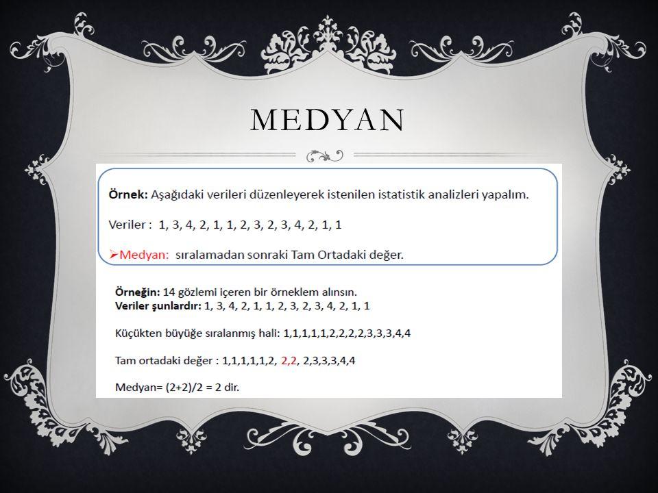 medyan