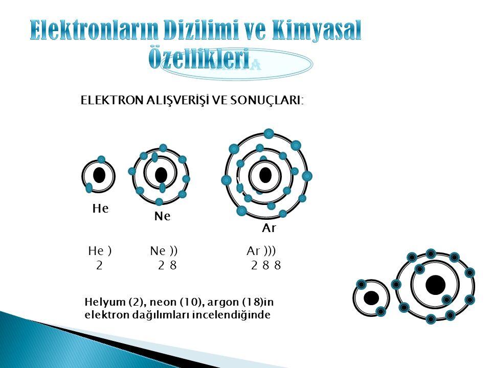 Elektronların Dizilimi ve Kimyasal Özellikleri