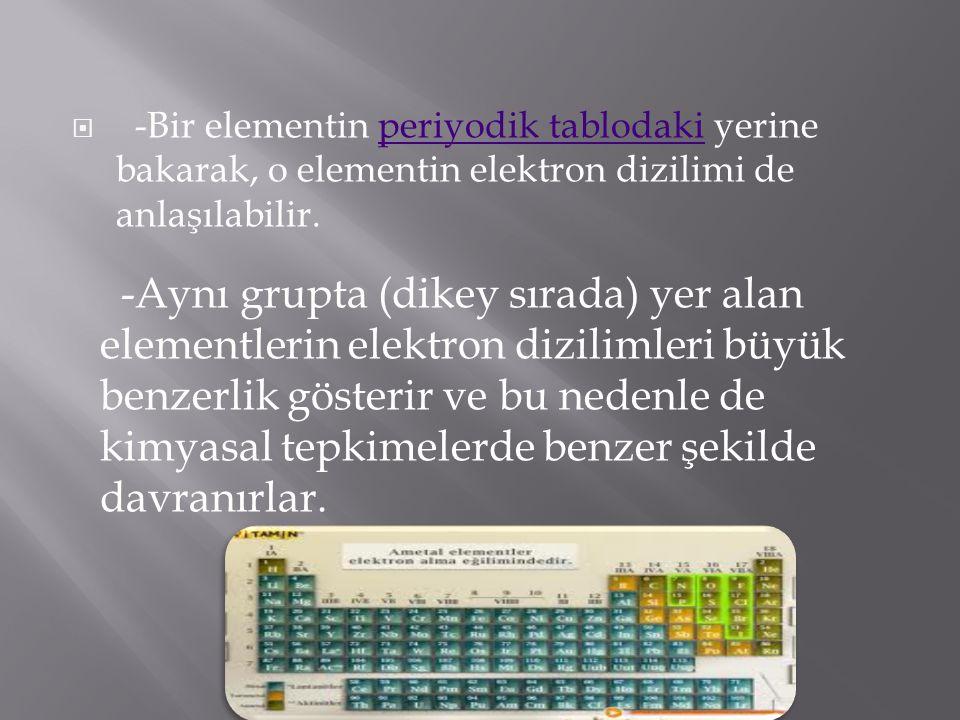 -Bir elementin periyodik tablodaki yerine bakarak, o elementin elektron dizilimi de anlaşılabilir.