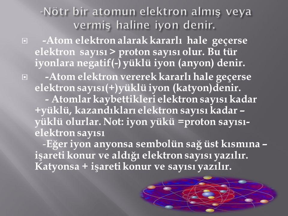 -Nötr bir atomun elektron almış veya vermiş haline iyon denir.