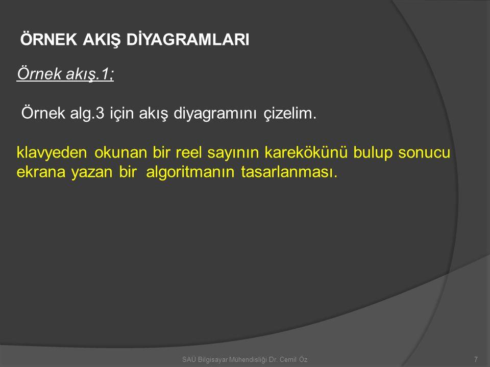 SAÜ Bilgisayar Mühendisliği Dr. Cemil Öz