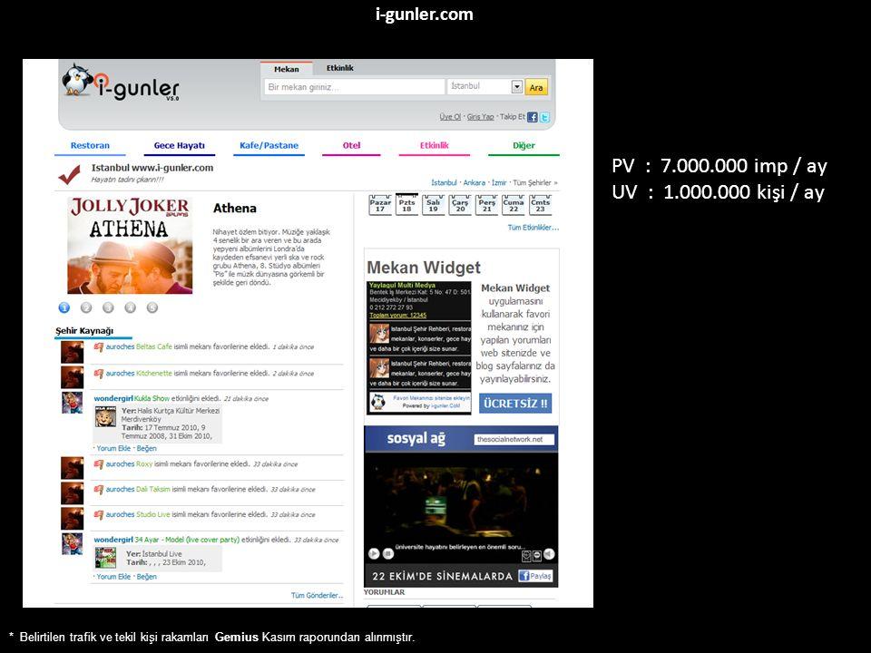 PV : 7.000.000 imp / ay UV : 1.000.000 kişi / ay i-gunler.com
