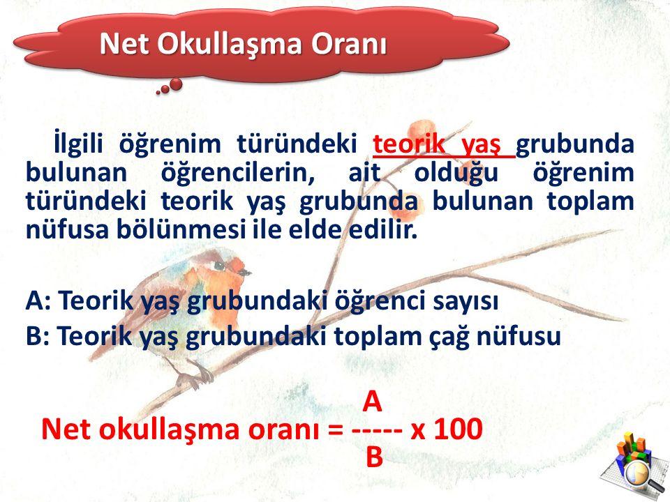 Net okullaşma oranı = ----- x 100 B