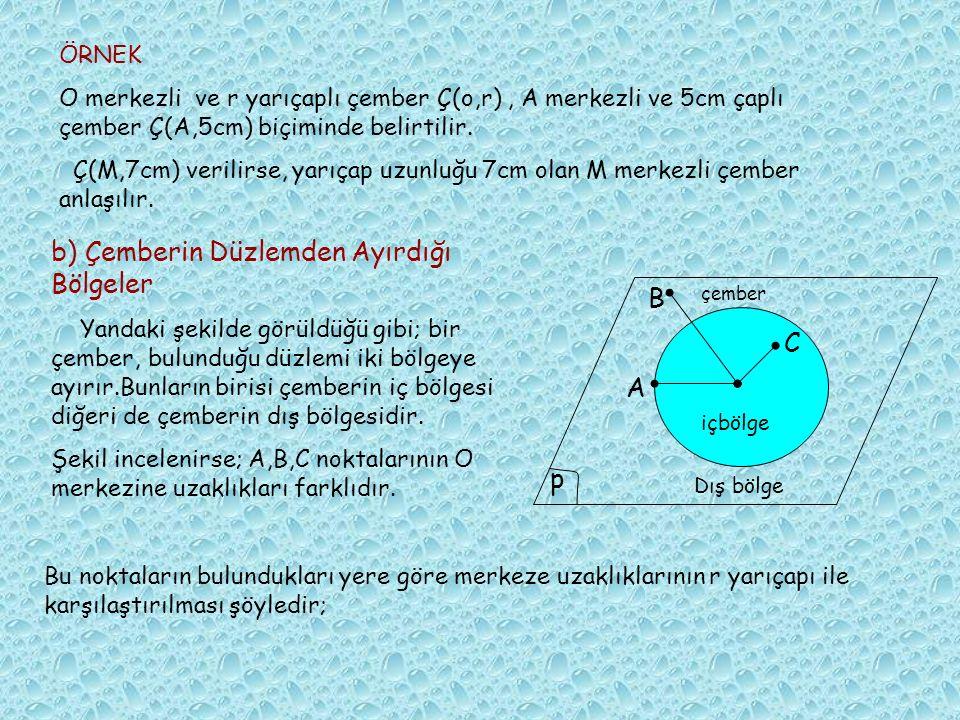 b) Çemberin Düzlemden Ayırdığı Bölgeler
