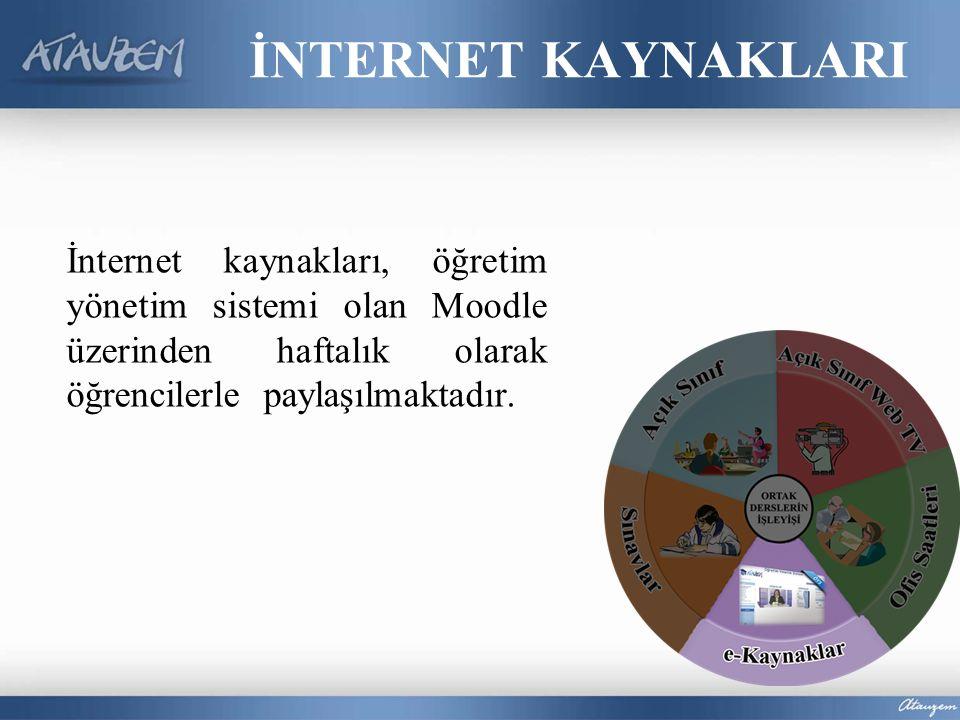 İNTERNET KAYNAKLARI İnternet kaynakları, öğretim yönetim sistemi olan Moodle üzerinden haftalık olarak öğrencilerle paylaşılmaktadır.