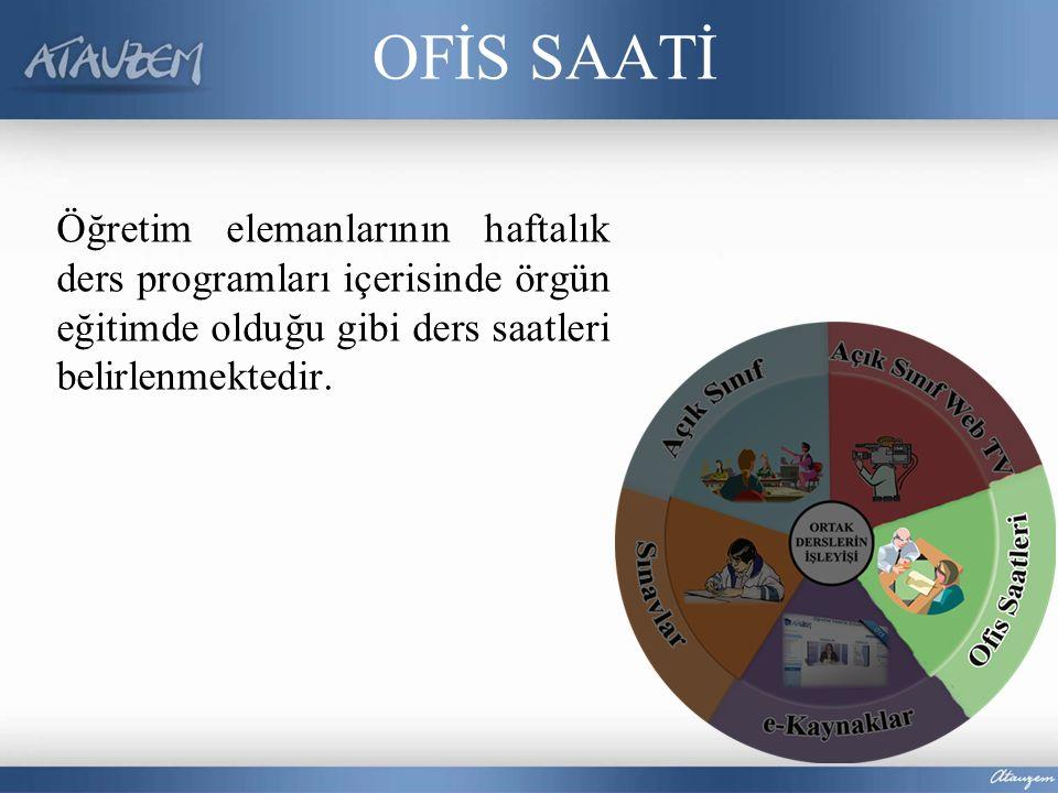 OFİS SAATİ Öğretim elemanlarının haftalık ders programları içerisinde örgün eğitimde olduğu gibi ders saatleri belirlenmektedir.