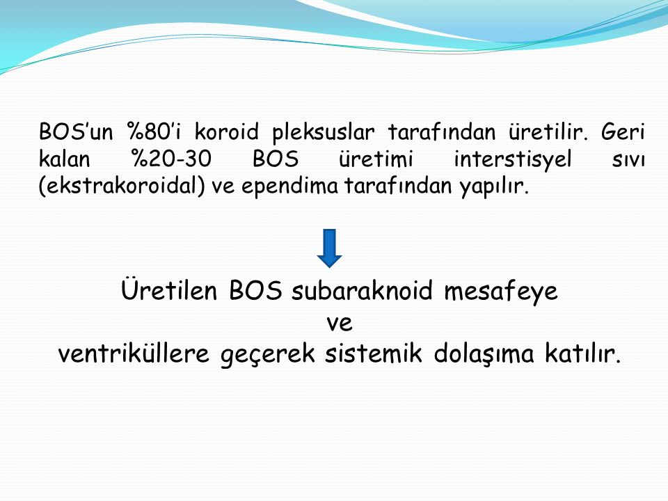 Üretilen BOS subaraknoid mesafeye ve