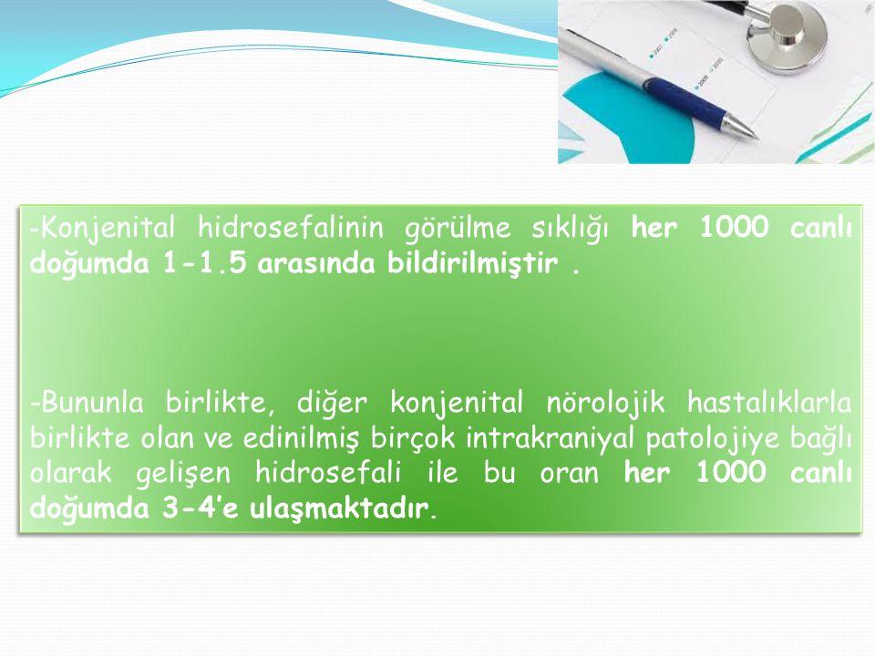 -Konjenital hidrosefalinin görülme sıklığı her 1000 canlı doğumda 1-1