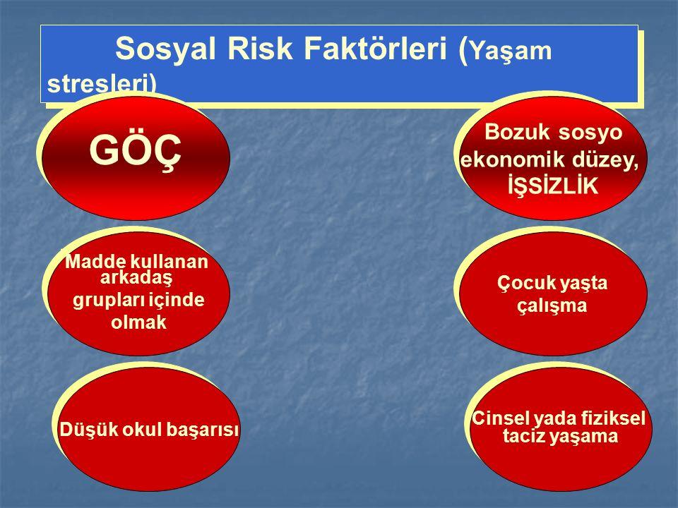 GÖÇ Sosyal Risk Faktörleri (Yaşam stresleri) Bozuk sosyo