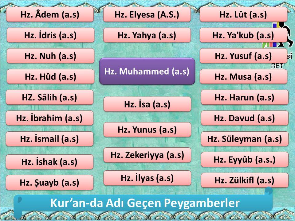 Kur'an-da Adı Geçen Peygamberler