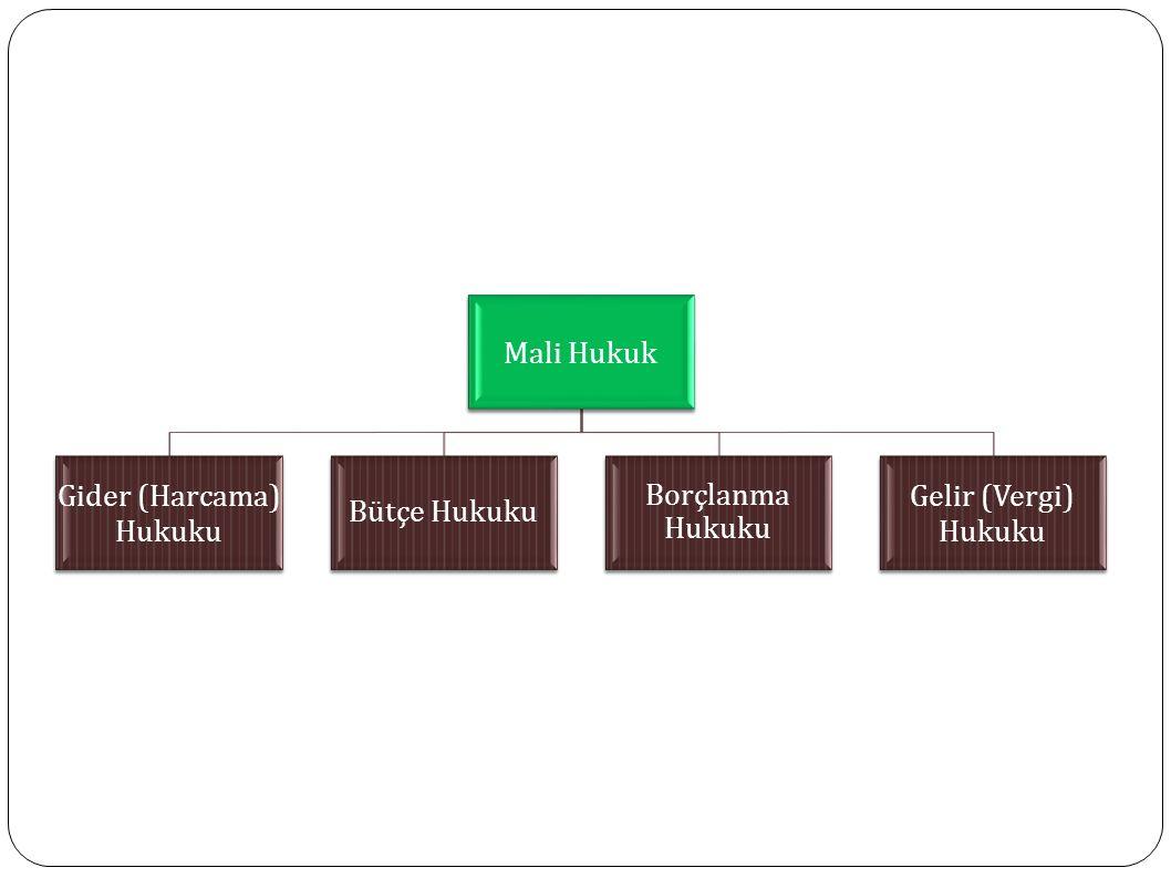 Gider (Harcama) Hukuku